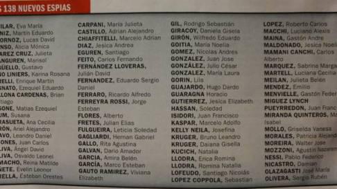 listado-publico-Noticias-espias_CLAIMA20150314_0086_27